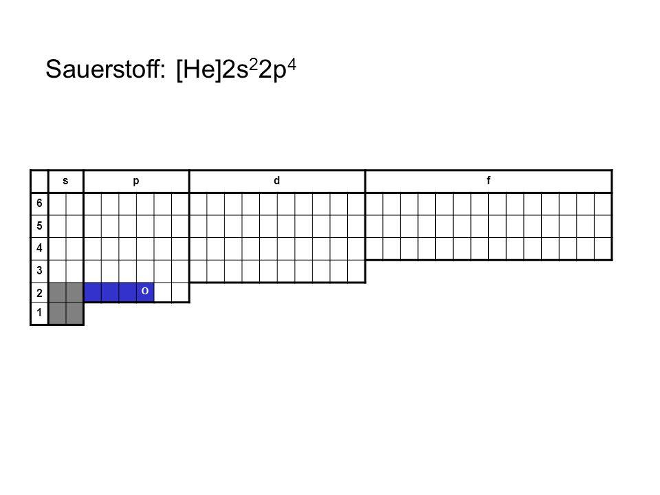 Sauerstoff: [He]2s22p4 s p d f 6 5 4 3 2 O 1
